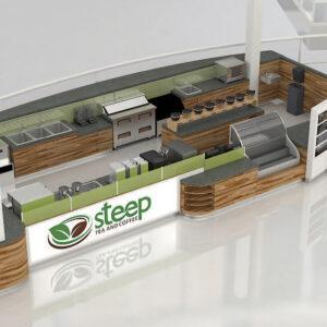 Kiosk - Steep