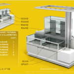 Visual Merchandising planning guide - flat top_Page_05